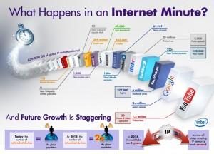 internet security minnesota